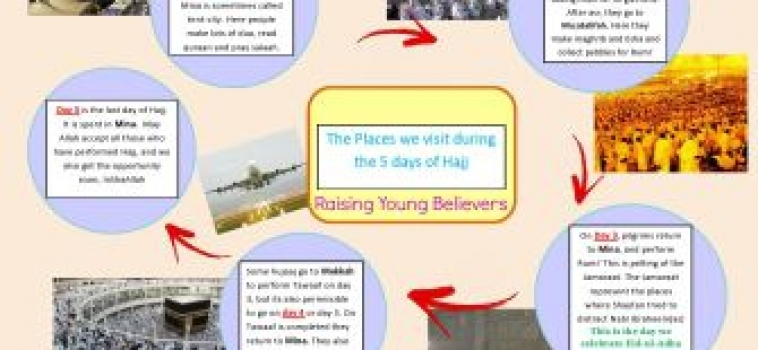 Hajj Info For Little People